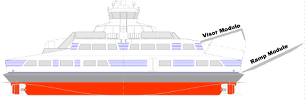 Danish standard ferry is underway